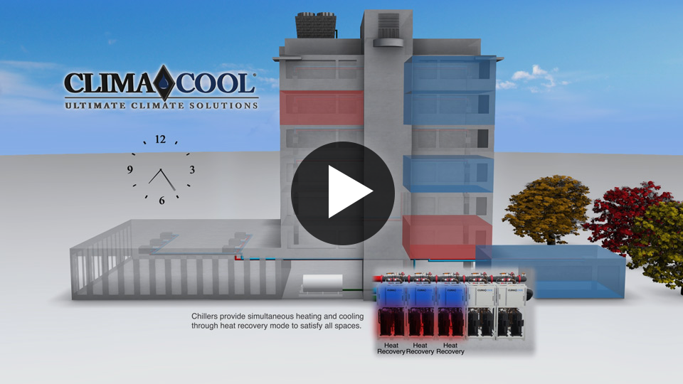 ClimaCool Modular Chillers